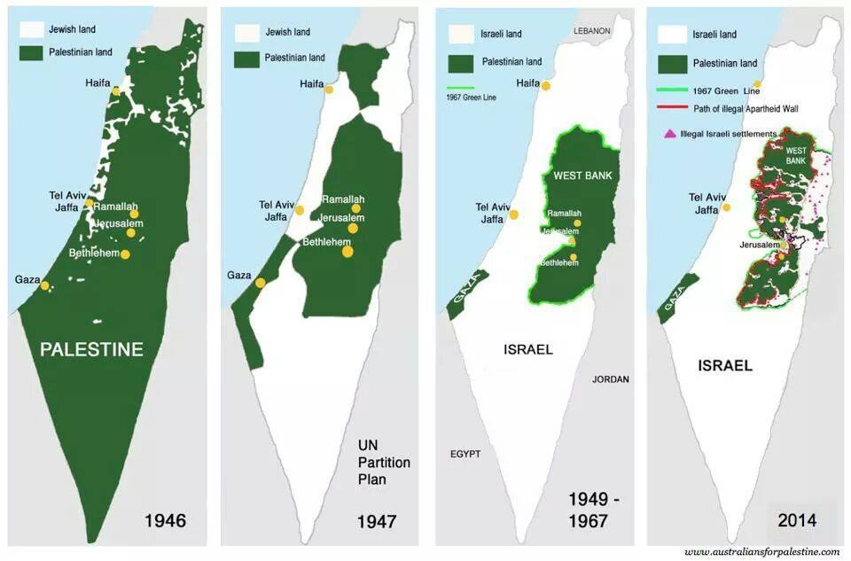 why is a solution to the israel The two-state solution has for decades been the primary focus of efforts to achieve peace in the israeli-palestinian conflict, but the contours of what it would actually look like — and why it.